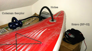Air Compressors for Inflatable SUPs