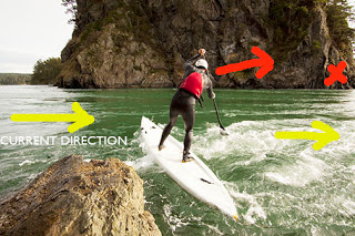 How to Not Paddle into Pilings, Rocks or other Paddlers