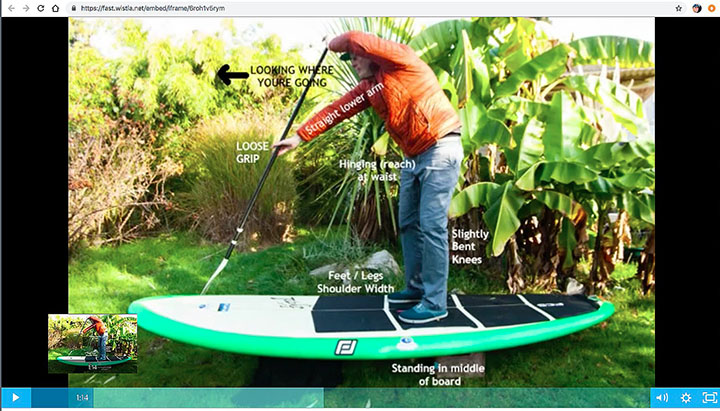 Intermediate SUP Skills Online Course